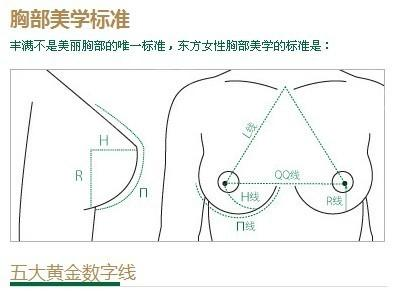丰胸手术能管多少年?